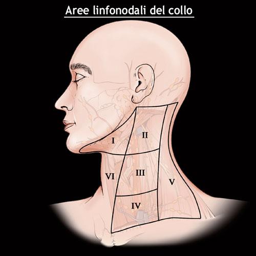 Osteochondrosis tachycardia